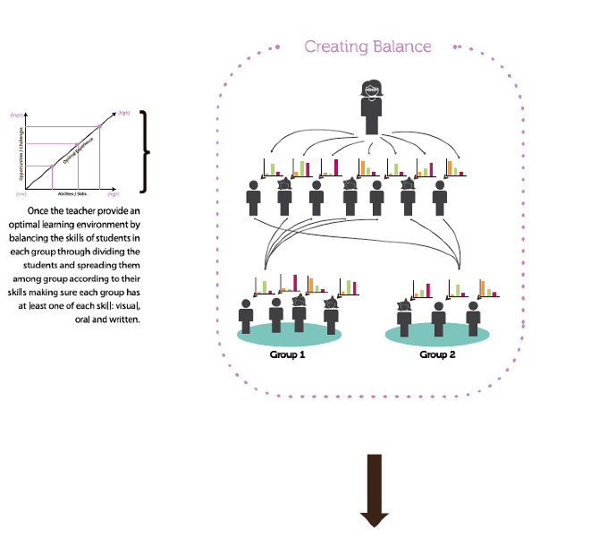 scalable learning of collective behavior thesis