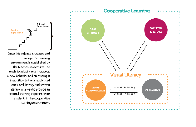 thesis on cooperative learning Australian journal of teacher education vol 41, 3, march 2016 39 cooperative learning: review of research and practice robyn m.